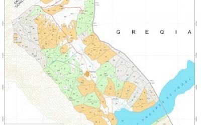 Harta e Funksioneve te Propozuara